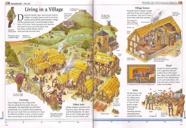 book report history of the world The historical books  the report of her gleaning (2:17-23)  the book of nehemiah continues the history of the jews who returned from exile.
